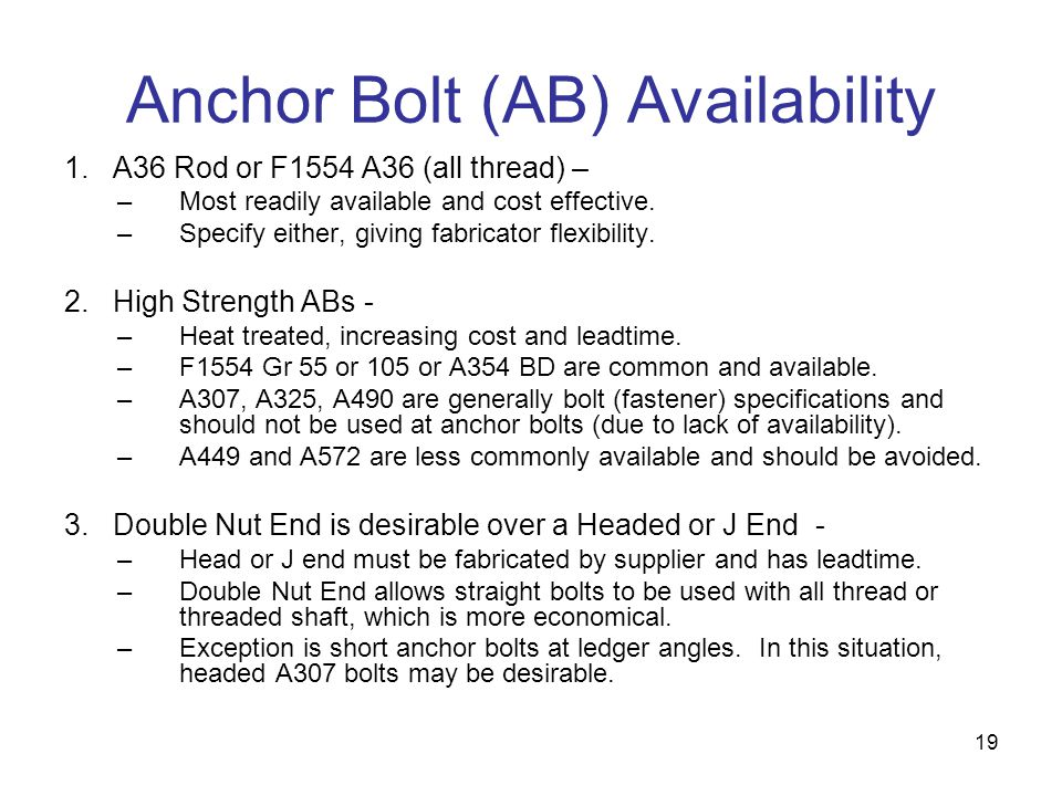 Anchor Bolt (AB) Availability