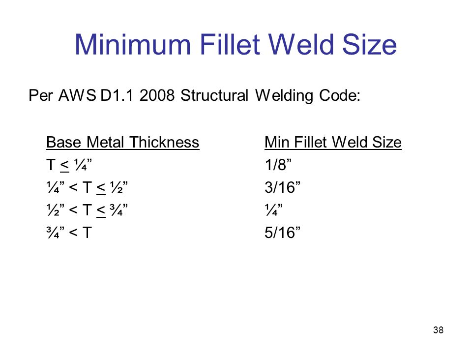 Minimum Fillet Weld Size
