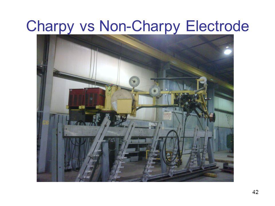 Charpy vs Non-Charpy Electrode