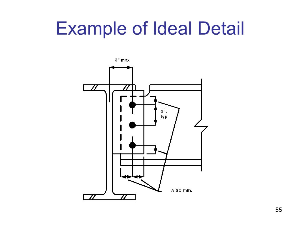 Example of Ideal Detail