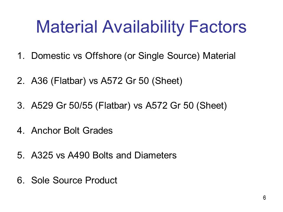 Material Availability Factors