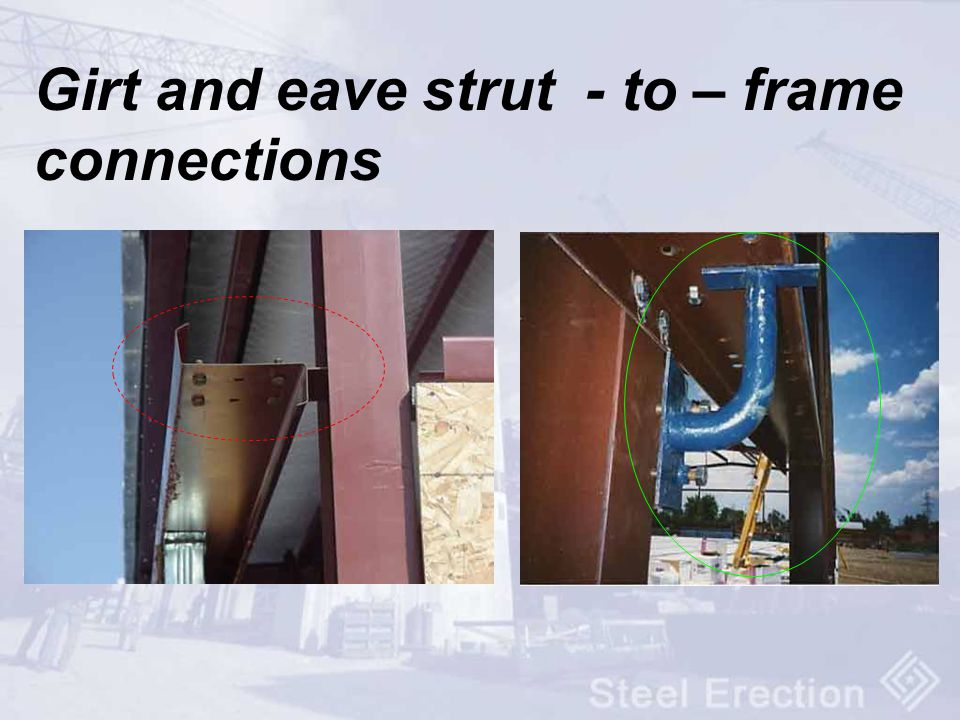 Girt and eave strut - to – frame connections