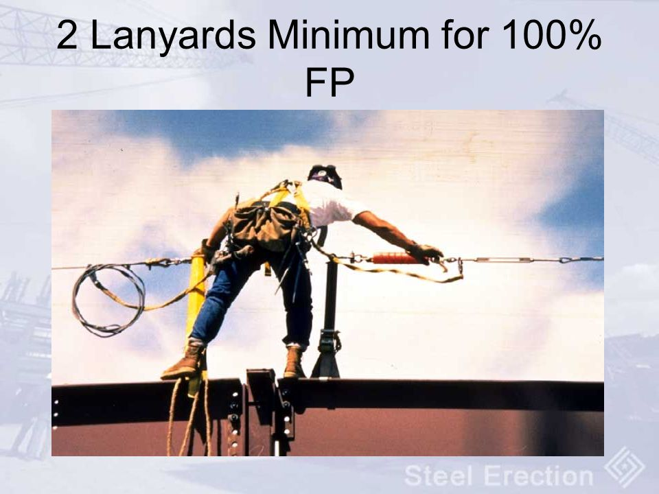 2 Lanyards Minimum for 100% FP