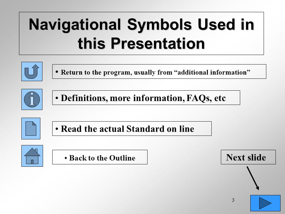 Navigational Symbols Used in this Presentation