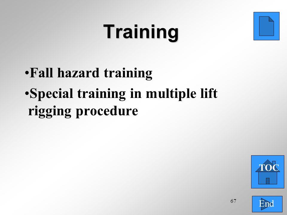 Training Fall hazard training