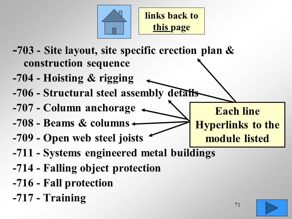 Each line Hyperlinks to the module listed