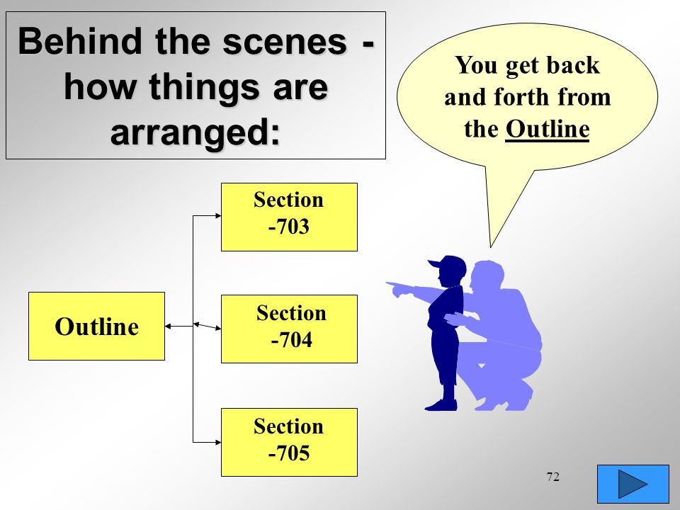 Behind the scenes - how things are arranged: