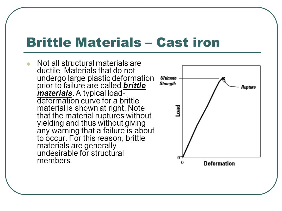 Brittle Materials – Cast iron