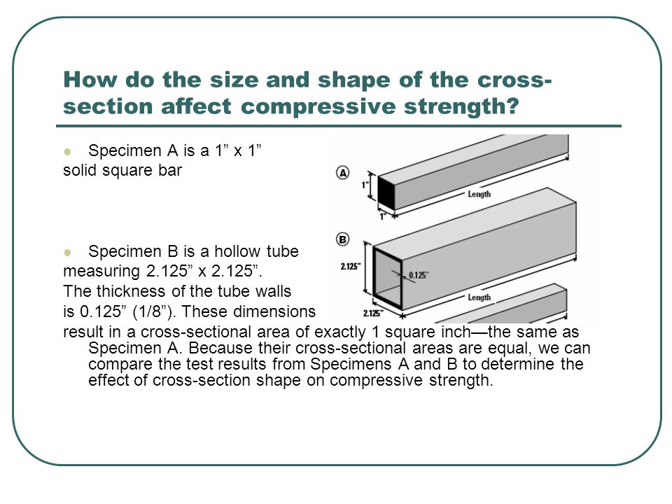 How do the size and shape of the cross-section affect compressive strength