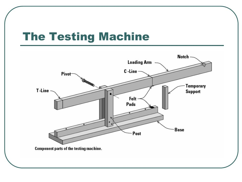 The Testing Machine