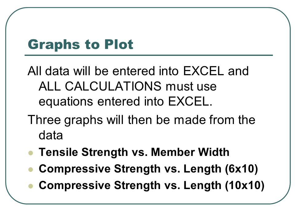 Graphs to Plot All data will be entered into EXCEL and ALL CALCULATIONS must use equations entered into EXCEL.