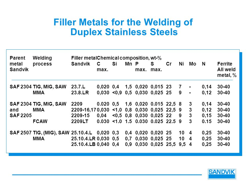 Filler Metals for the Welding of Duplex Stainless Steels