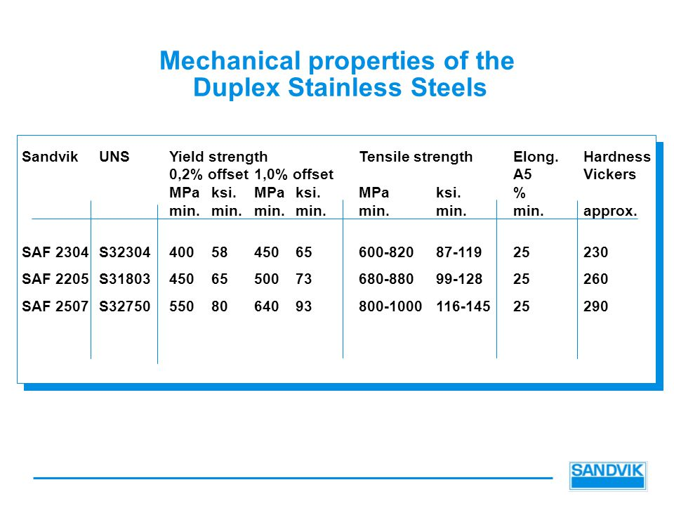 Mechanical properties of the Duplex Stainless Steels