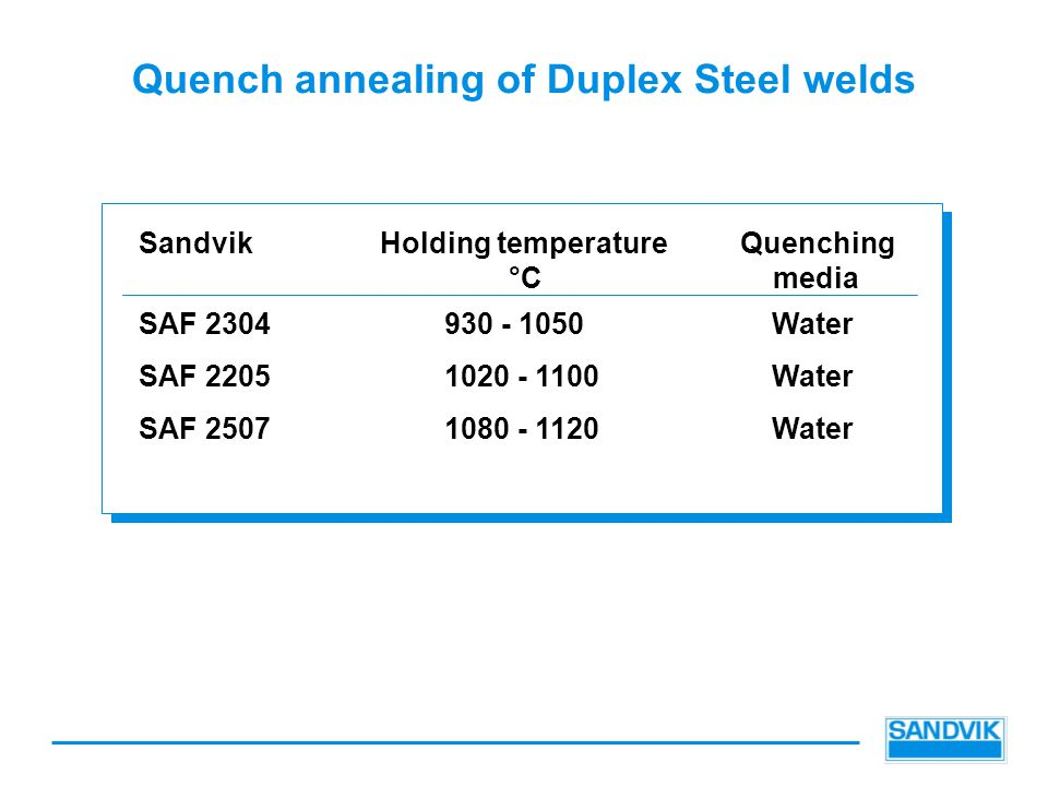 Quench annealing of Duplex Steel welds