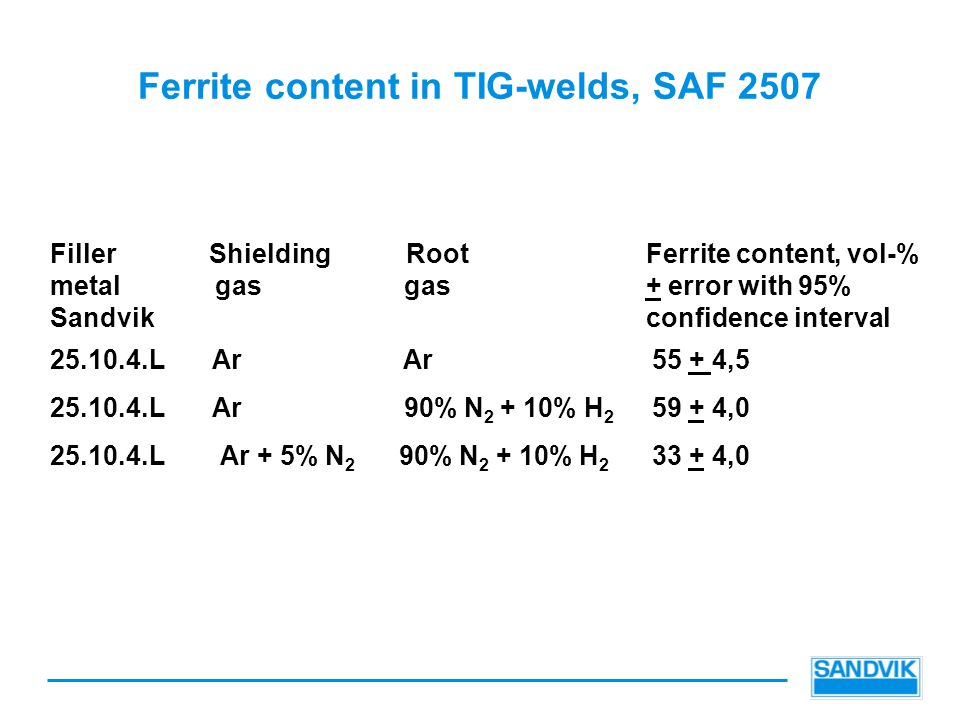 Ferrite content in TIG-welds, SAF 2507