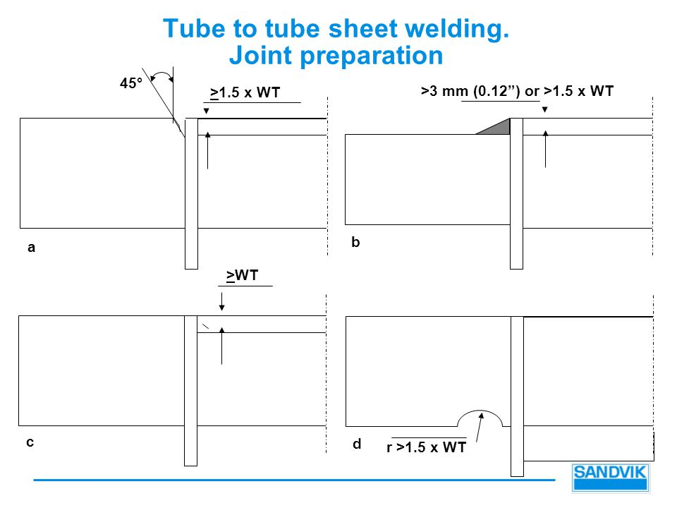 Tube to tube sheet welding. Joint preparation