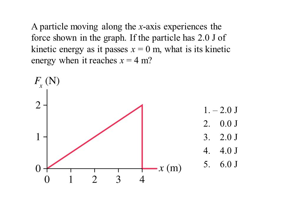 A particle moving along the x-axis experiences the force shown in the graph. If the particle has 2.0 J of kinetic energy as it passes x = 0 m, what is its kinetic energy when it reaches x = 4 m