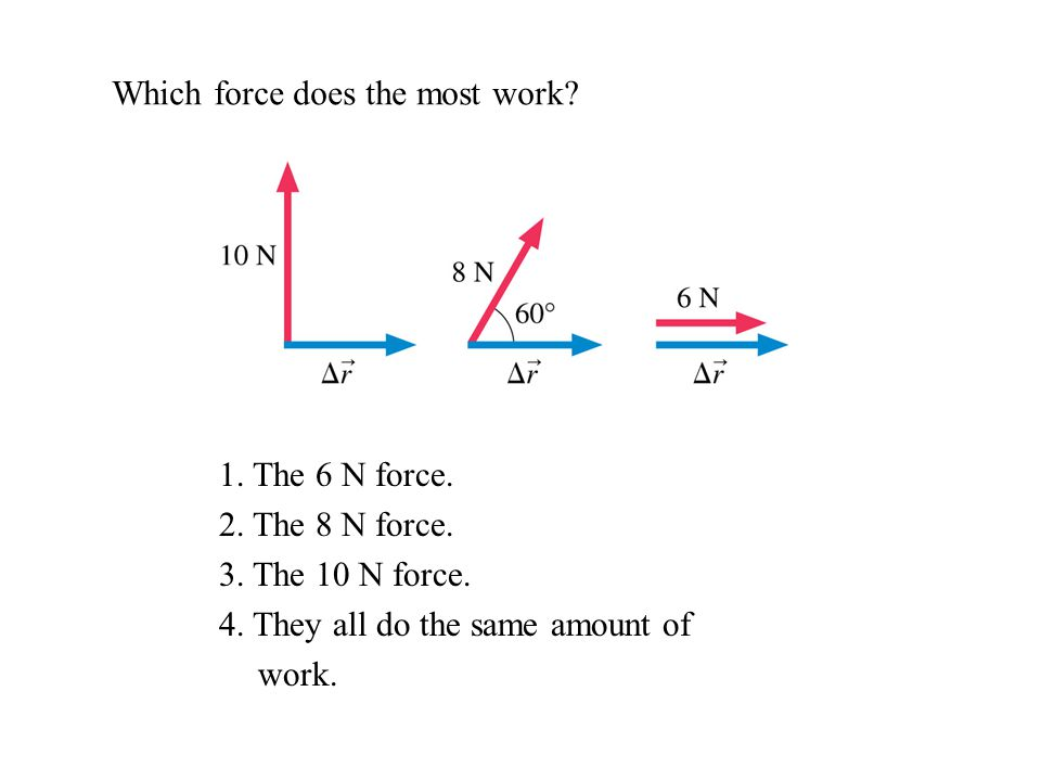 Which force does the most work