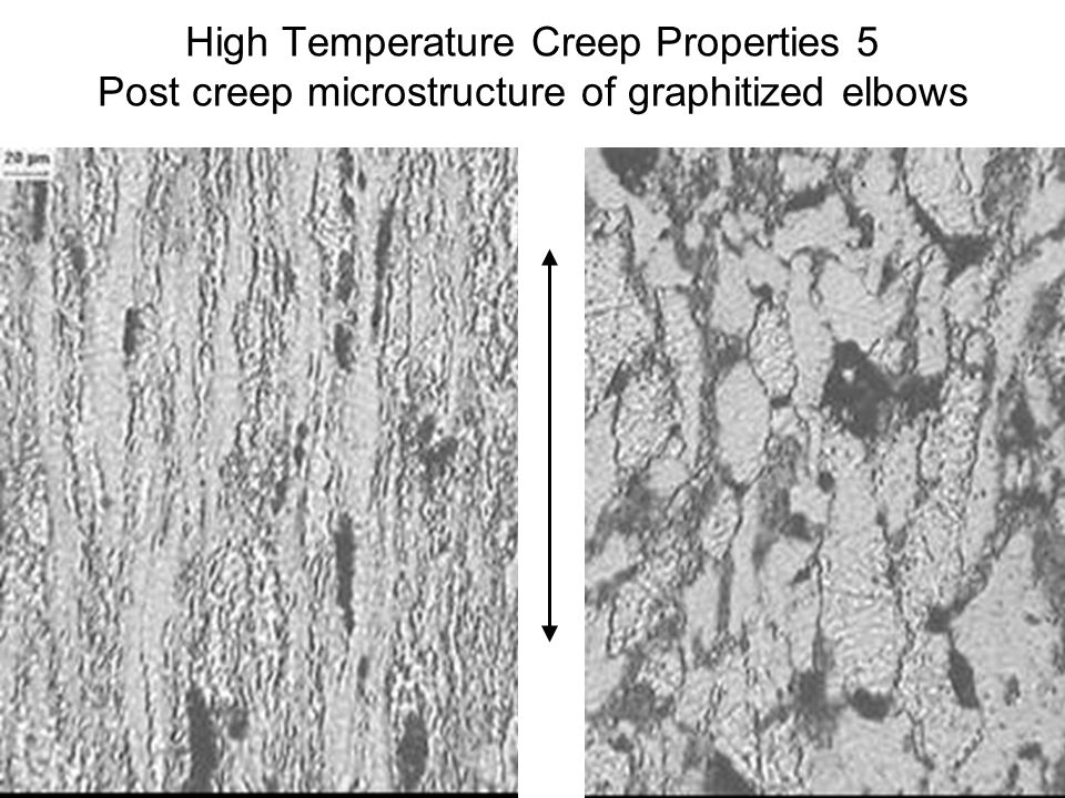 High Temperature Creep Properties 5 Post creep microstructure of graphitized elbows