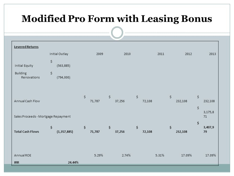 Modified Pro Form with Leasing Bonus