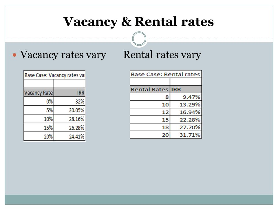 Vacancy & Rental rates Vacancy rates vary Rental rates vary
