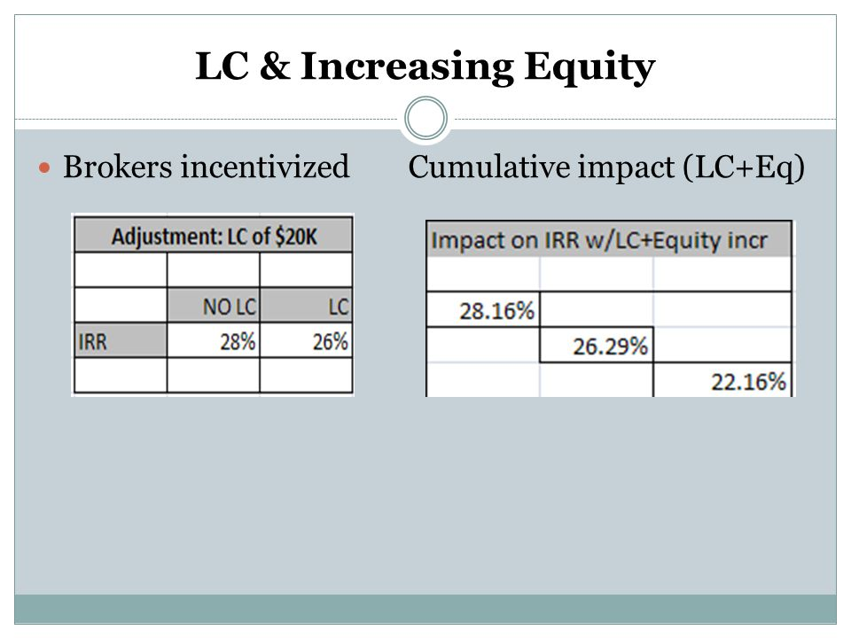 LC & Increasing Equity Brokers incentivized Cumulative impact (LC+Eq)