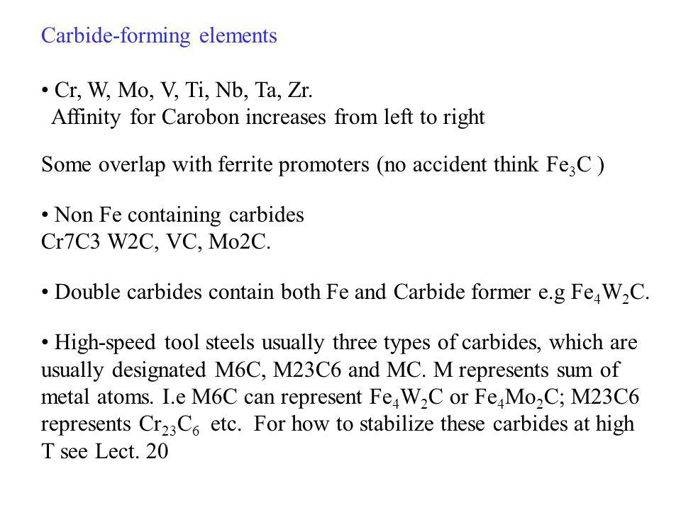 Carbide-forming elements