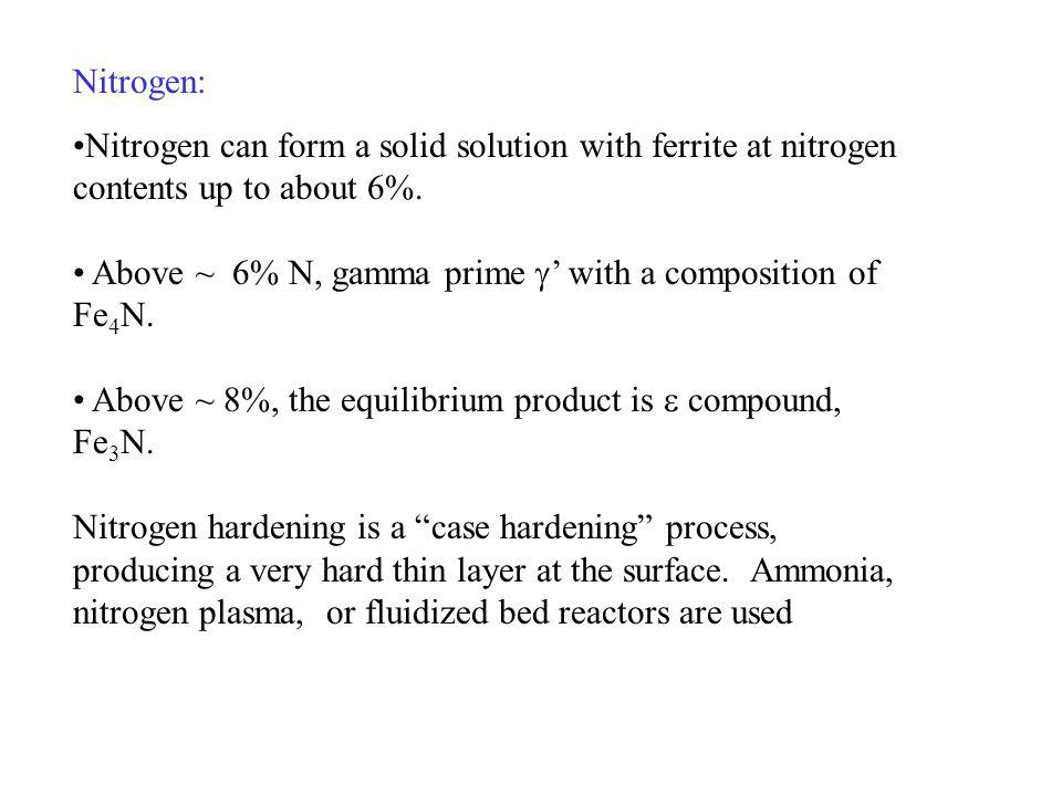 Nitrogen: Nitrogen can form a solid solution with ferrite at nitrogen contents up to about 6%.