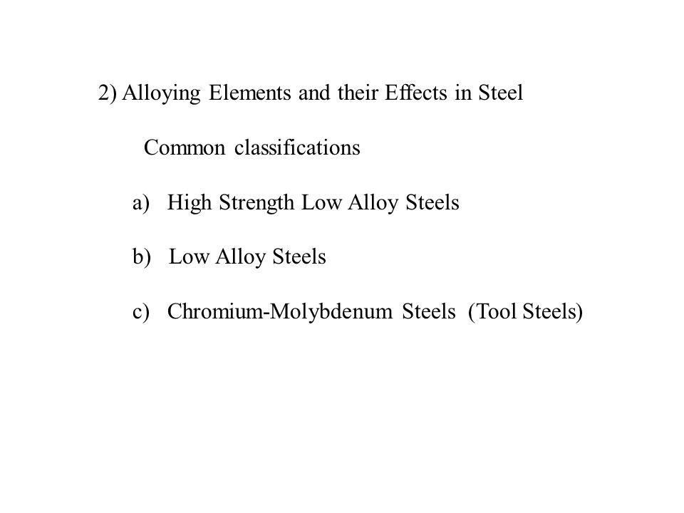 2) Alloying Elements and their Effects in Steel