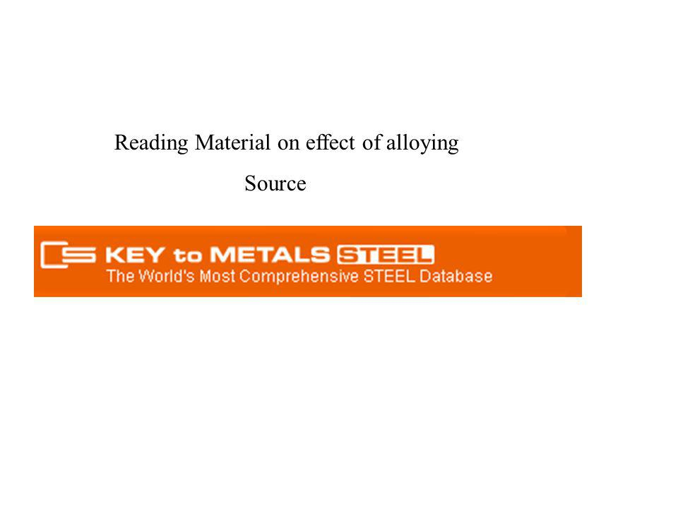 Reading Material on effect of alloying