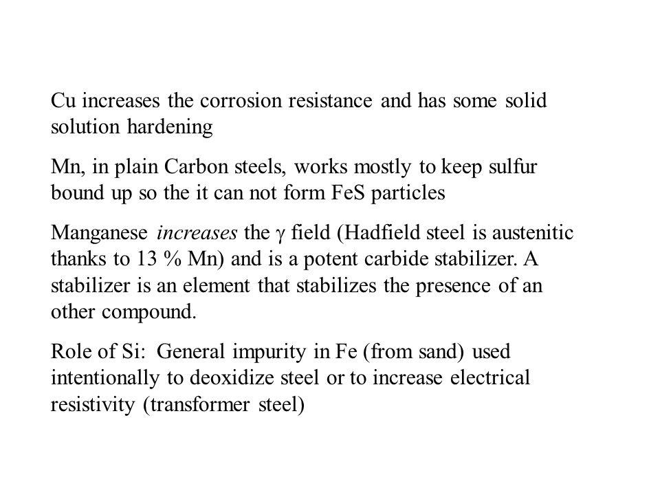Cu increases the corrosion resistance and has some solid solution hardening