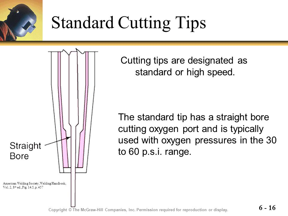Cutting tips are designated as standard or high speed.