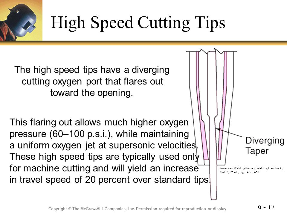 High Speed Cutting Tips