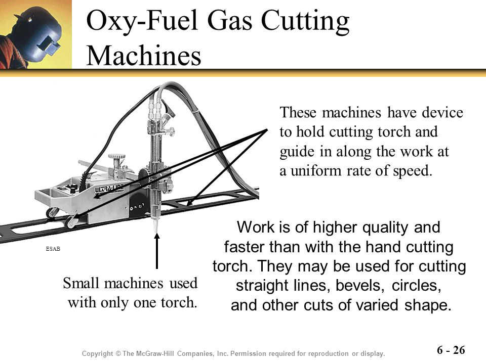 Oxy-Fuel Gas Cutting Machines
