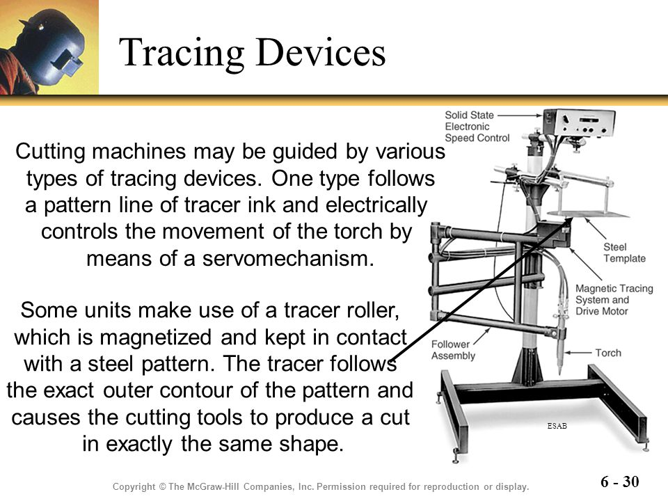 Tracing Devices