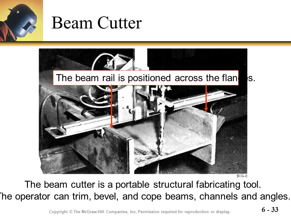 Beam Cutter The beam rail is positioned across the flanges.