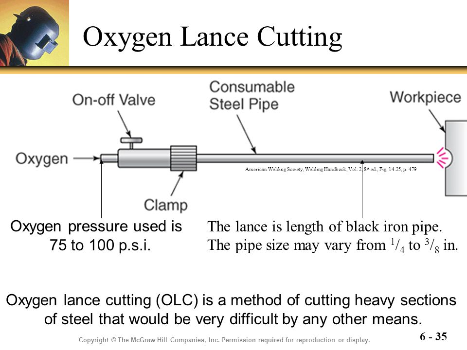 Oxygen pressure used is 75 to 100 p.s.i.