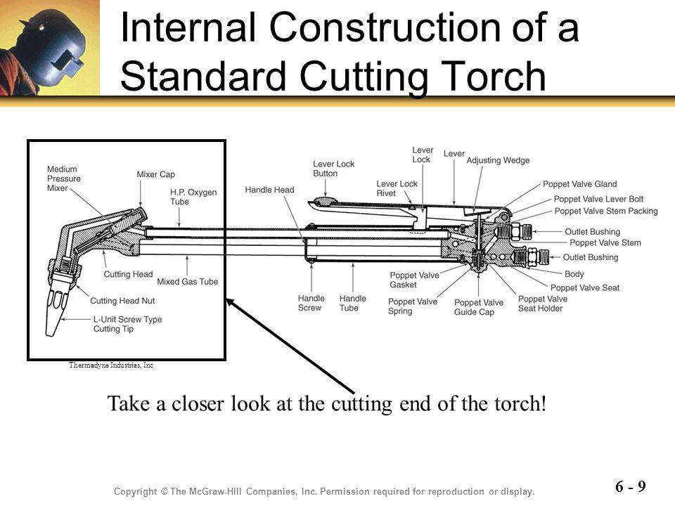 Internal Construction of a Standard Cutting Torch