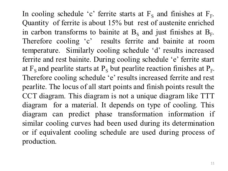 In cooling schedule 'c' ferrite starts at FS and finishes at FF