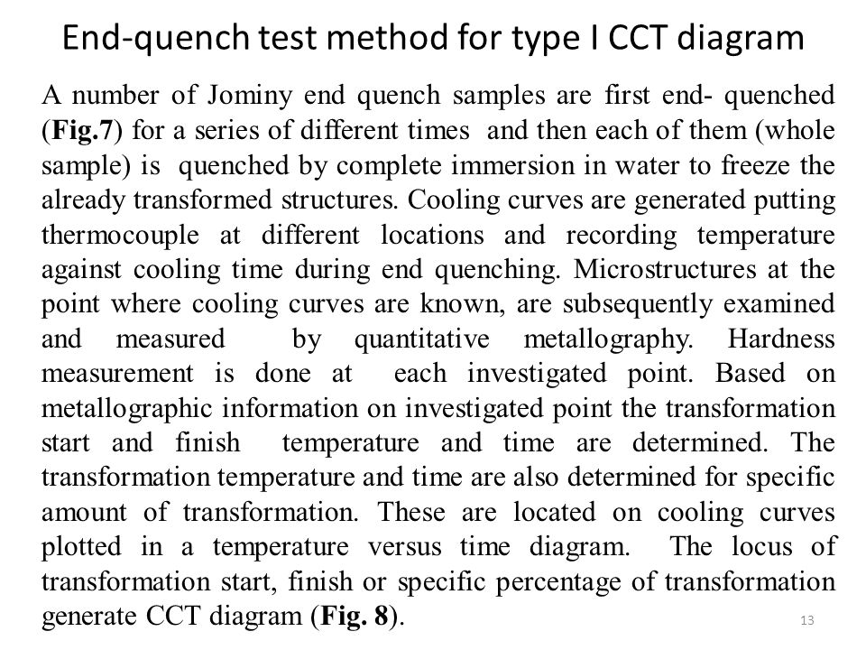 End-quench test method for type I CCT diagram