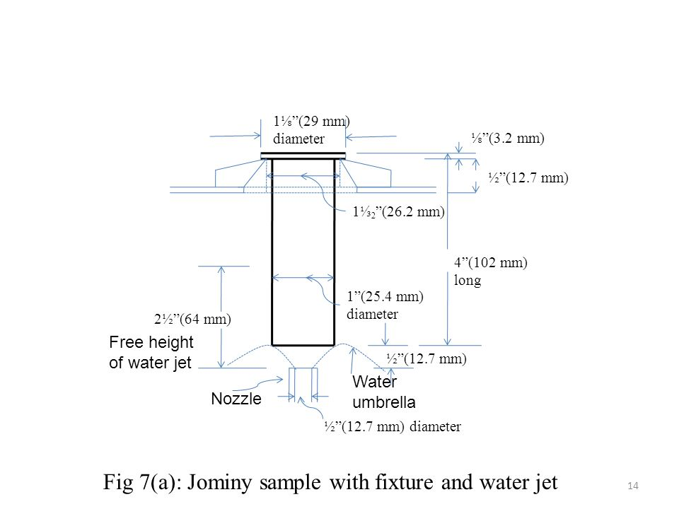 Fig 7(a): Jominy sample with fixture and water jet