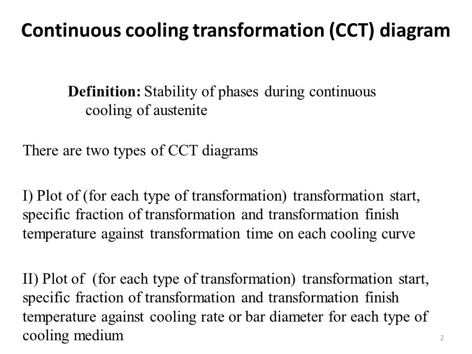 Continuous cooling transformation (CCT) diagram