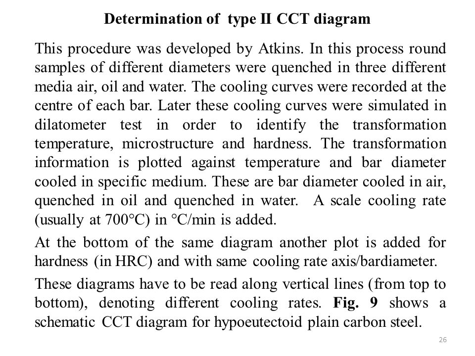 Determination of type II CCT diagram