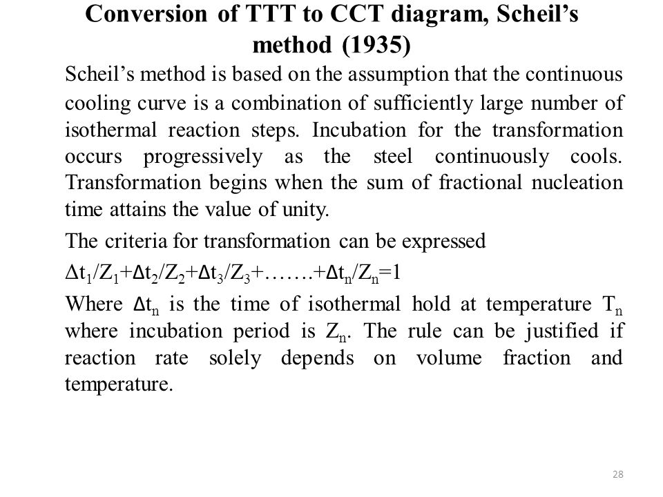 Conversion of TTT to CCT diagram, Scheil's method (1935)
