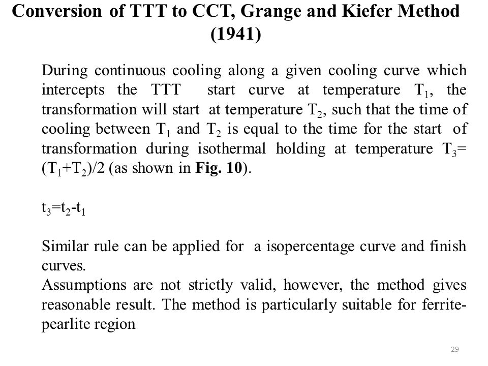 Conversion of TTT to CCT, Grange and Kiefer Method (1941)