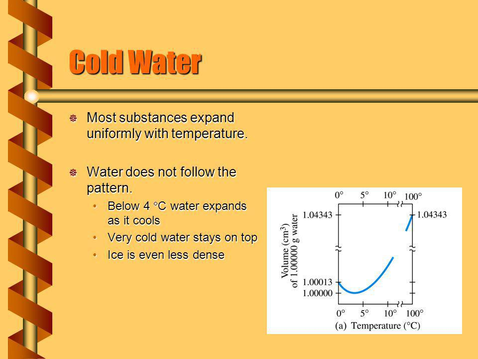 Cold Water Most substances expand uniformly with temperature.