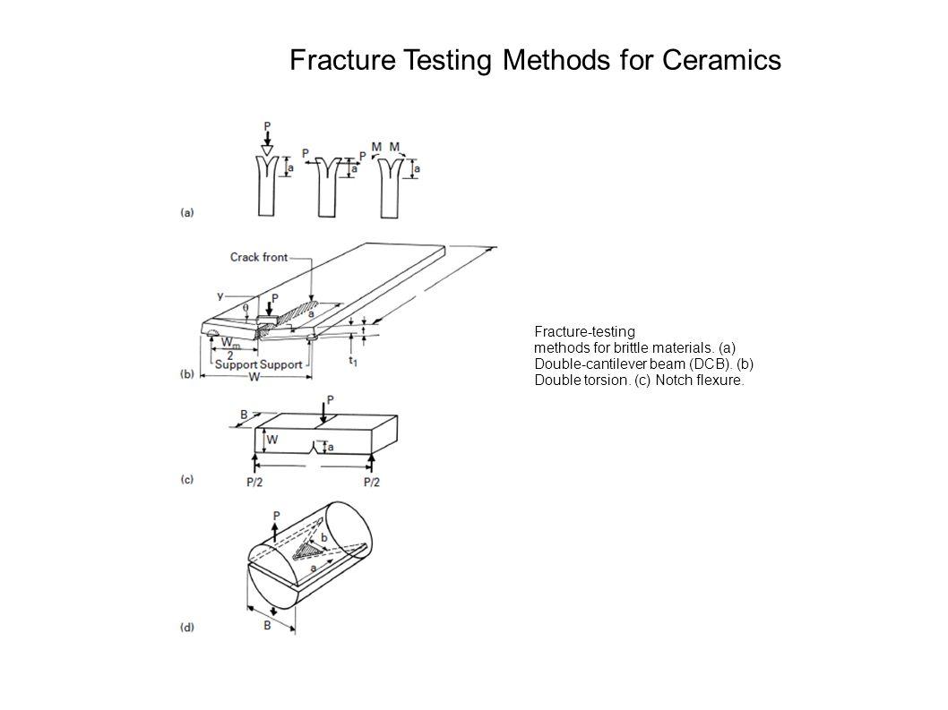 Fracture Testing Methods for Ceramics