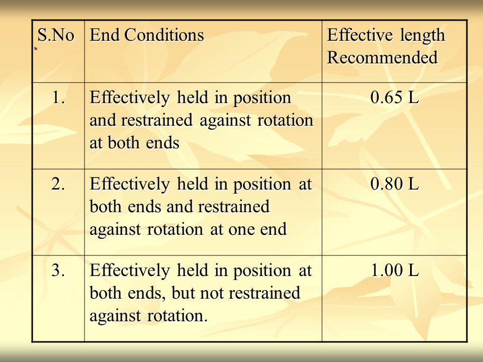 . S.No End Conditions Effective length Recommended 1.