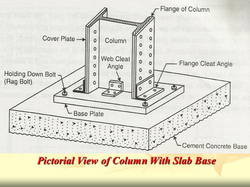 Pictorial View of Column With Slab Base