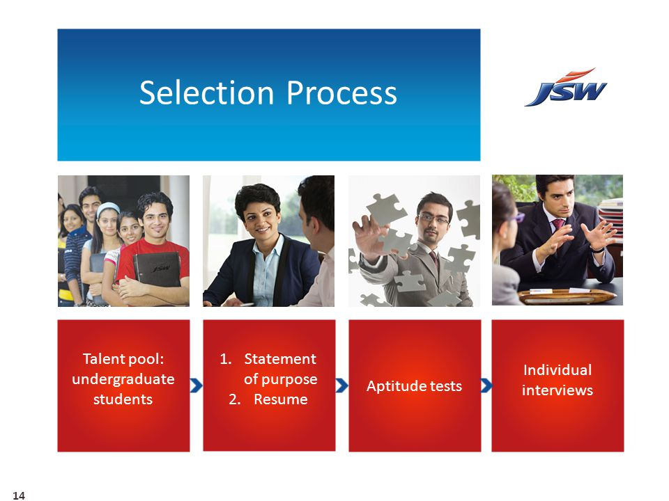 Selection Process Talent pool: undergraduate students